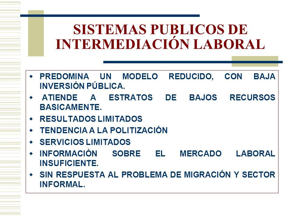 LA PERTINENCIA DE LA INTERMEDIACIÓN LABORAL ENTIDADES INCIPIENTES EN A.L. MEDIDA EFECTIVA PARA FOMENTAR EL EMPLEO. NECESIDAD DE UN MODELO PROPIO A LAS