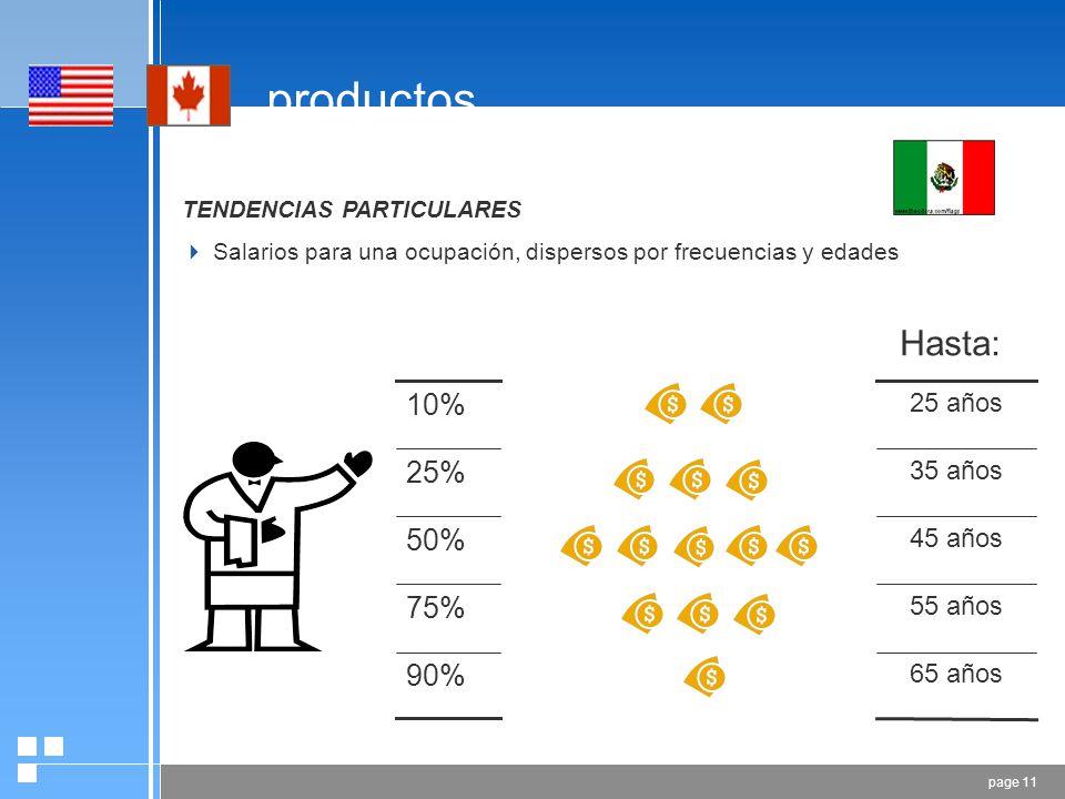 page 10 PRODUCTOS TENDENCIAS PARTICULARES Análisis de una ocupación: número de personas ocupadas, salario promedio, perfil de la ocupación.