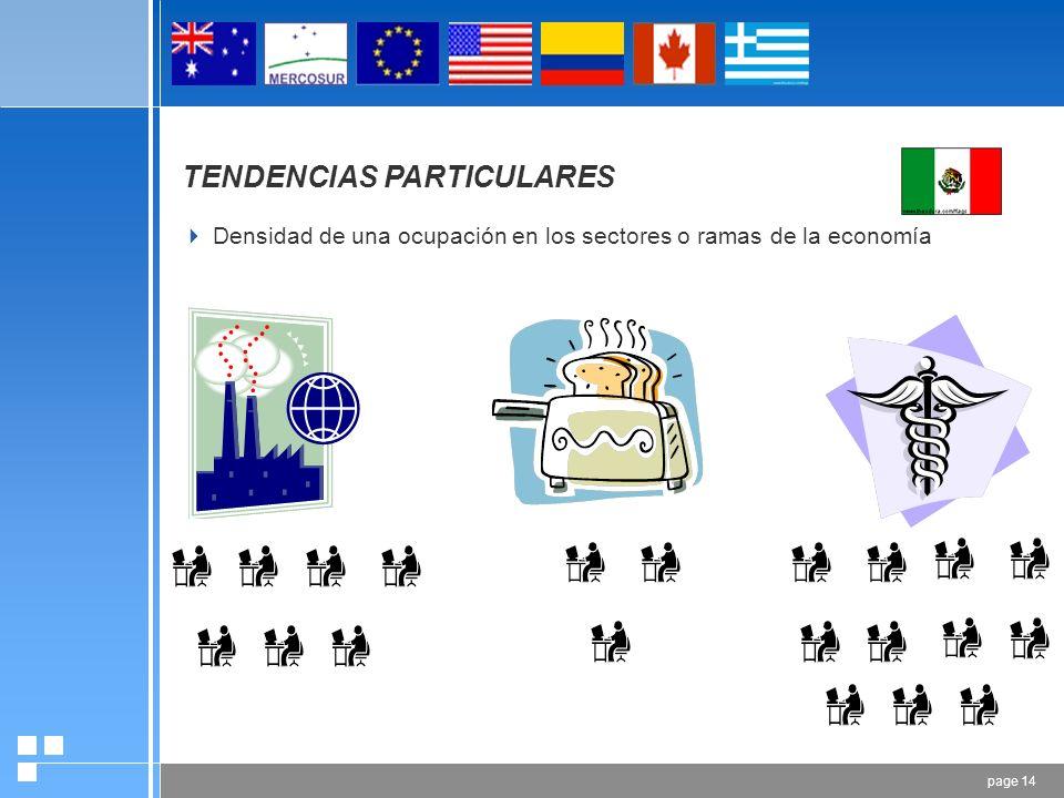 page 13 PRODUCTOS TENDENCIAS PARTICULARES Comparación del salario promedio de una ocupación contra otras ocupaciones similares