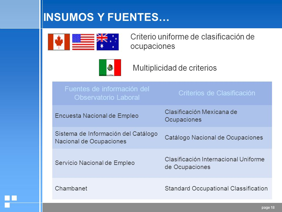 page 17 INSUMOS DE INFORMACIÓN DEL OBSERVATORIO LABORAL MEXICANO… INTERNOS ENCUESTA NACIONAL DE OCUPACIÓN Y EMPLEO REGISTROS ADMINISTRATIVOS DEL SNE.