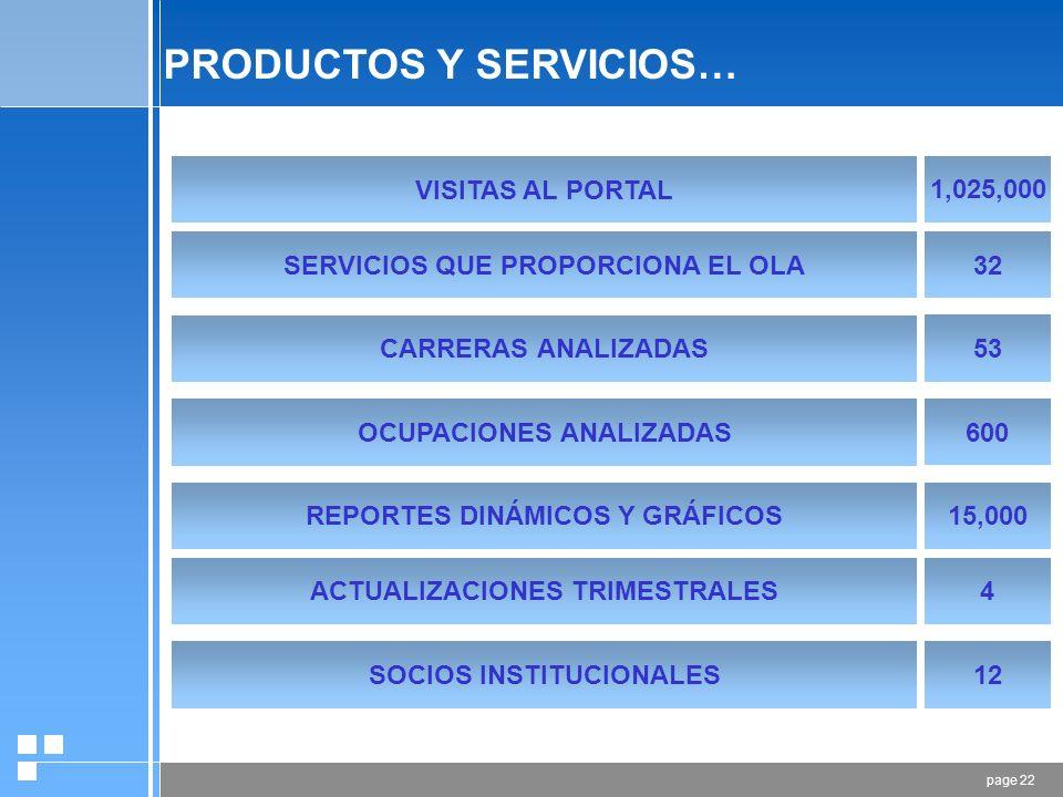 page 21 El Observatorio Laboral Mexicano ofrece a los jóvenes más de 30 Servicios distintos, entre los que destacan: Los Indicadores de Ocupación y Em