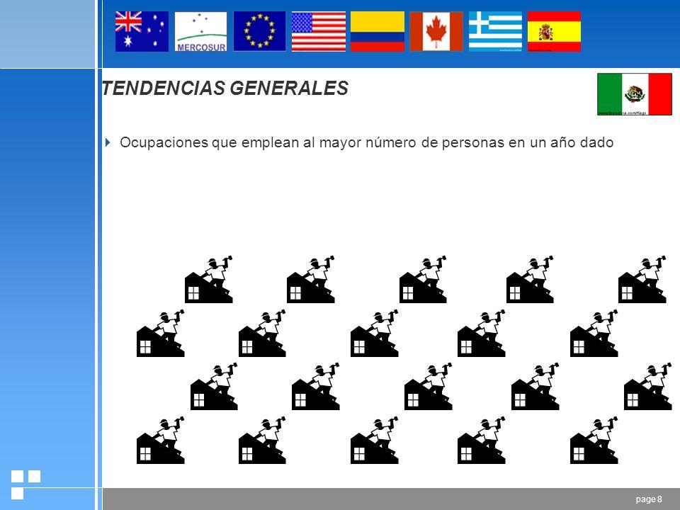 page 7 productos TENDENCIAS GENERALES Ocupaciones que crecen a tasas elevadas durante el horizonte de tiempo.
