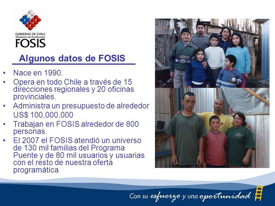Algunos datos de FOSIS Nace en 1990.