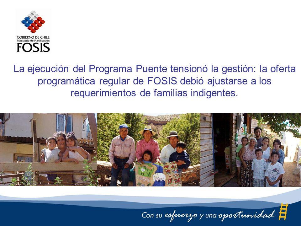 La ejecución del Programa Puente tensionó la gestión: la oferta programática regular de FOSIS debió ajustarse a los requerimientos de familias indigentes.