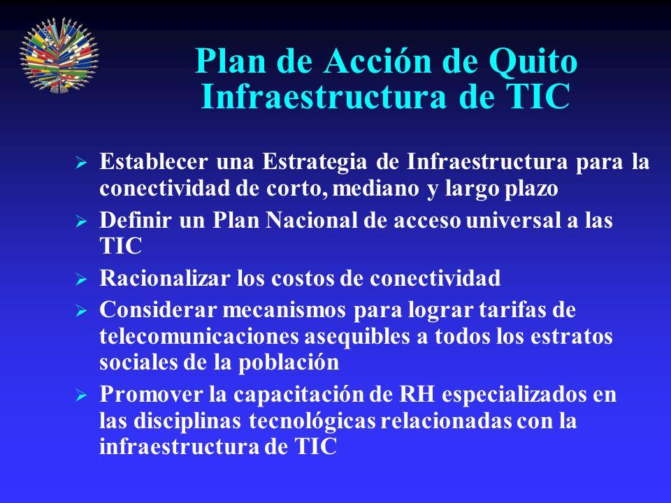 Plan de Acción de Quito Procedimiento de tres pasos para la formulación y ejecución de una Agenda Nacional : Evaluación y Planificación Evaluación y Planificación Ejecución (Infraestructura, Utilización, Contenido, Marco Regulatorio, Financiación) Ejecución (Infraestructura, Utilización, Contenido, Marco Regulatorio, Financiación) Medición del desempeño Medición del desempeño Deberá establecerse una Secretaria u Oficina Nacional de Coordinación que dependa directamente del Jefe de Estado