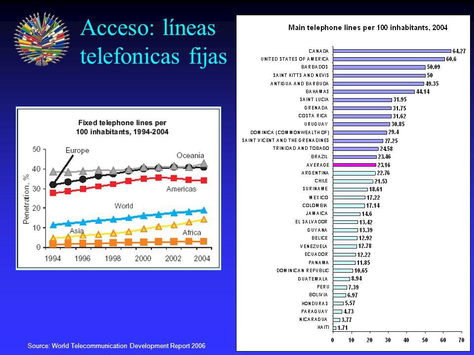 Infraestructura de la Información en las Américas Situación actual y perspectivas de crecimiento Foro del Sector Privado de la OEA Alianza Interamericana Publico-Privada para la Competitividad y Creación de Empleo en la Sociedad de la Información 2-3 de junio de 2006 Santo Domingo, Republica Dominicana Clovis J.