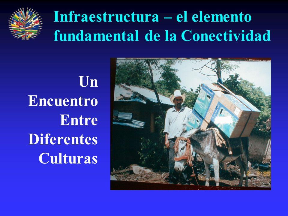 CONECTIVIDAD CONTENIDO UTILIZACIÓN INFRAESTRUCTURA COMPONENTES