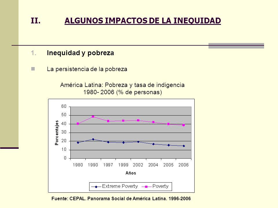 II.ALGUNOS IMPACTOS DE LA INEQUIDAD 1.Inequidad y pobreza La persistencia de la pobreza América Latina: Pobreza y tasa de indigencia 1980- 2006 (% de