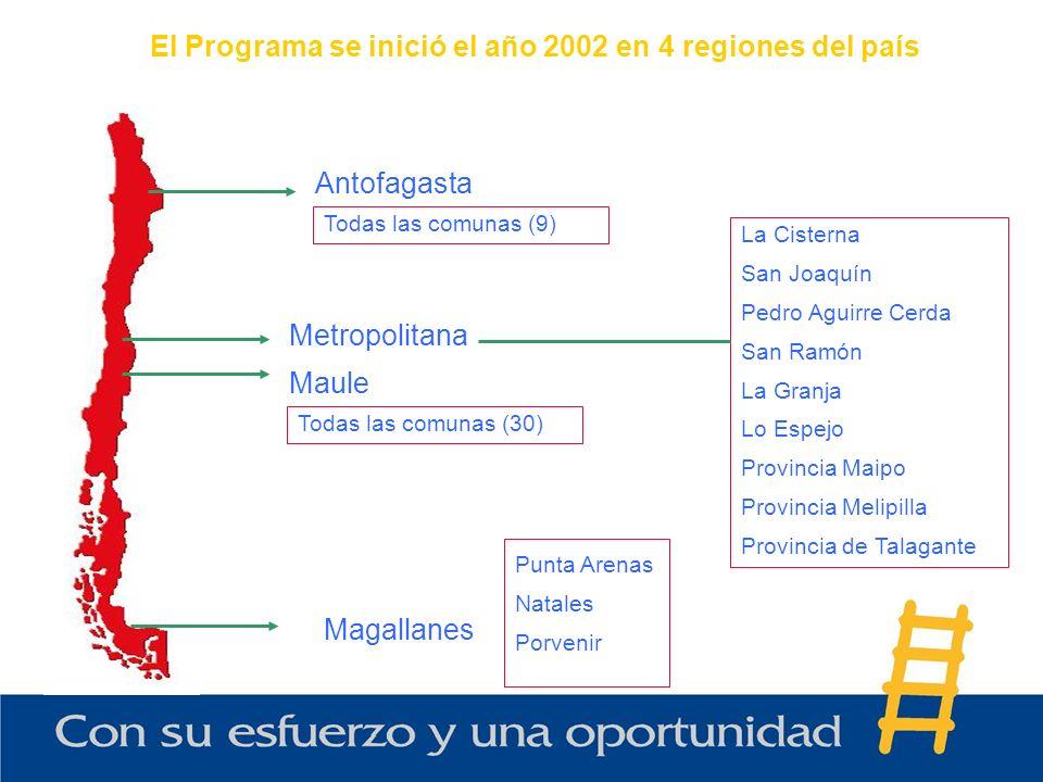 El Programa se inició el año 2002 en 4 regiones del país Magallanes Punta Arenas Natales Porvenir Maule Todas las comunas (30) Antofagasta Todas las c