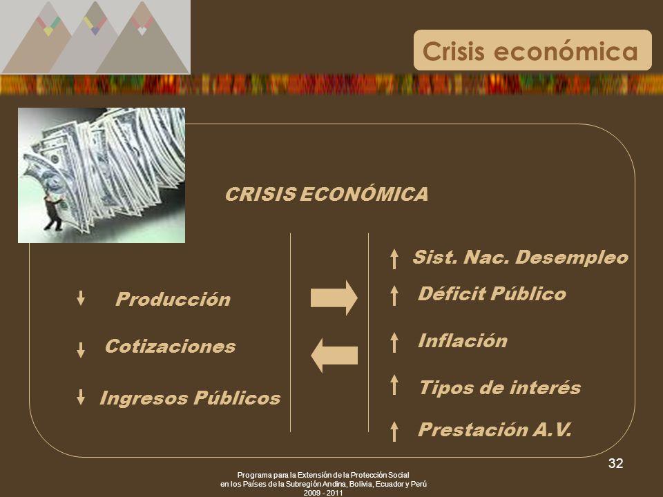 Programa para la Extensión de la Protección Social en los Países de la Subregión Andina, Bolivia, Ecuador y Perú 2009 - 2011 32 Crisis económica CRISI