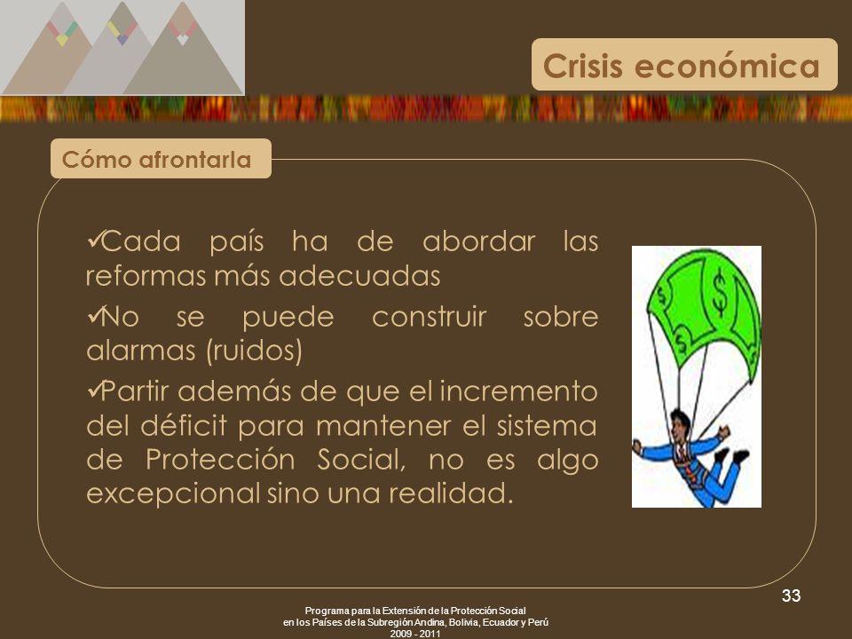 Programa para la Extensión de la Protección Social en los Países de la Subregión Andina, Bolivia, Ecuador y Perú 2009 - 2011 33 Crisis económica Cómo