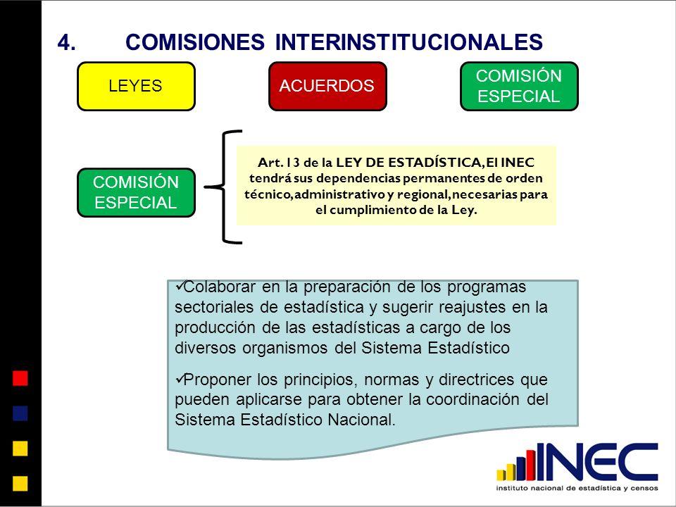 4.COMISIONES INTERINSTITUCIONALES Art.