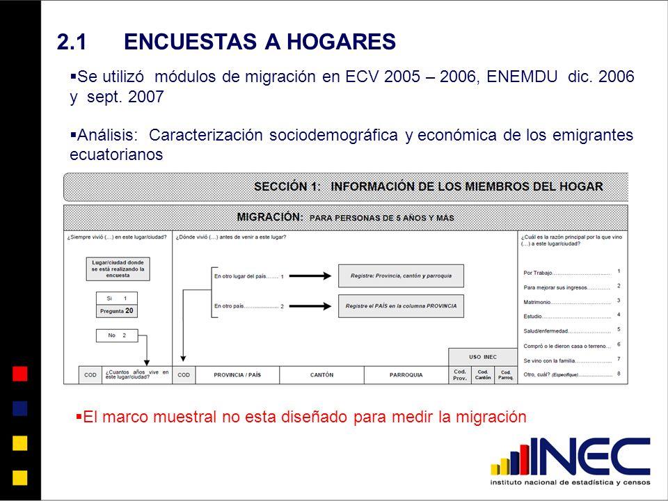 2.1ENCUESTAS A HOGARES Se utilizó módulos de migración en ECV 2005 – 2006, ENEMDU dic.