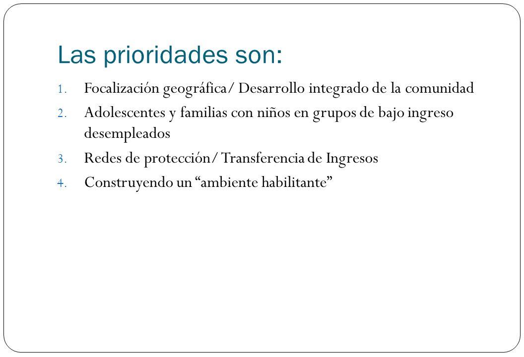 1. Focalización geográfica/ Desarrollo integrado de la comunidad 2. Adolescentes y familias con niños en grupos de bajo ingreso desempleados 3. Redes