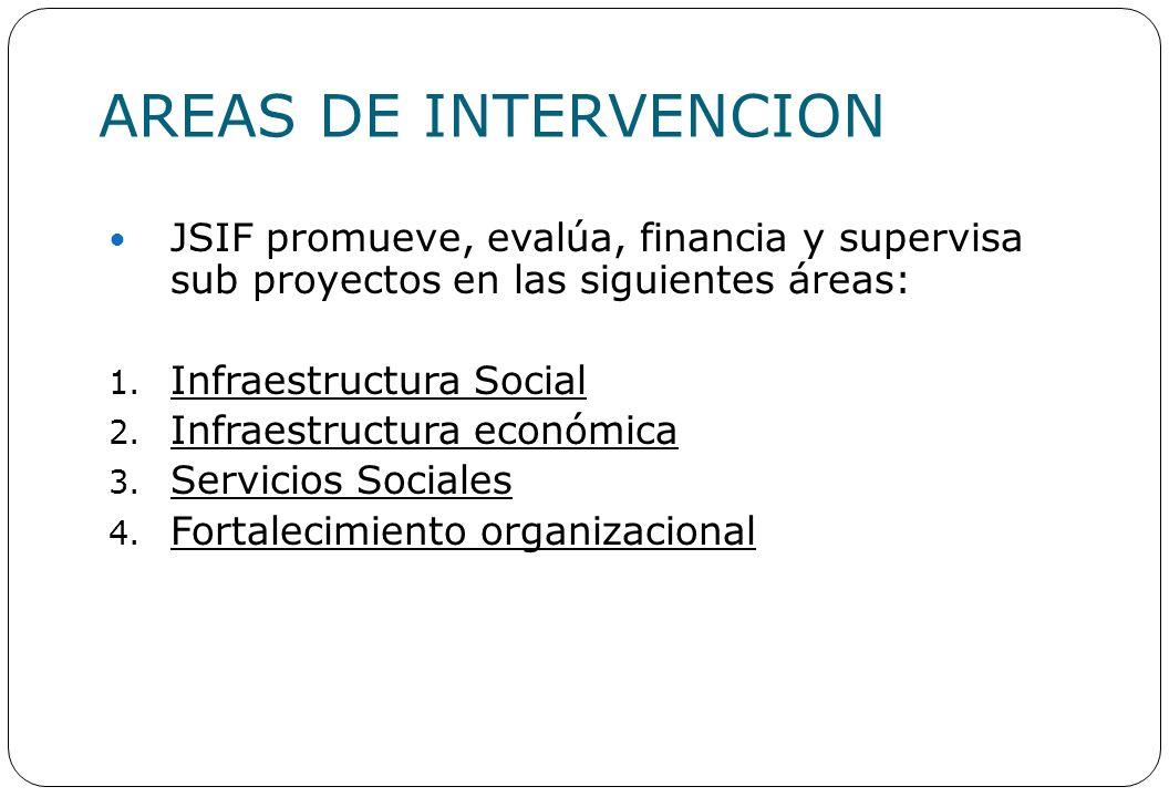 AREAS DE INTERVENCION JSIF promueve, evalúa, financia y supervisa sub proyectos en las siguientes áreas: 1. Infraestructura Social 2. Infraestructura