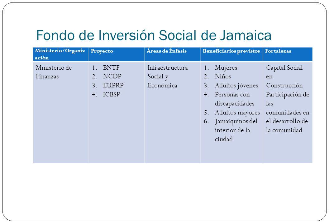 Fondo de Inversión Social de Jamaica Ministerio/Organiz ación ProyectoÁreas de ÉnfasisBeneficiarios previstosFortalezas Ministerio de Finanzas 1.BNTF