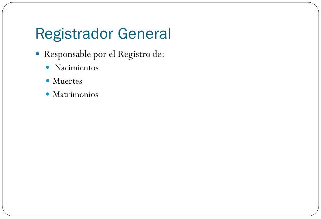 Registrador General Responsable por el Registro de: Nacimientos Muertes Matrimonios