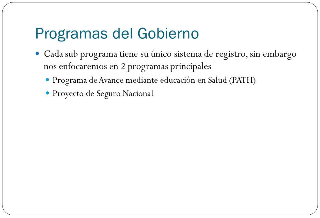 Programas del Gobierno Cada sub programa tiene su único sistema de registro, sin embargo nos enfocaremos en 2 programas principales Programa de Avance