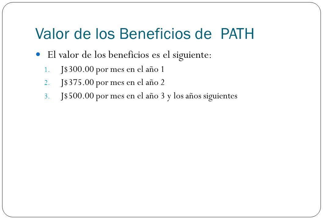 Valor de los Beneficios de PATH El valor de los beneficios es el siguiente : 1. J$300.00 por mes en el año 1 2. J$375.00 por mes en el año 2 3. J$500.