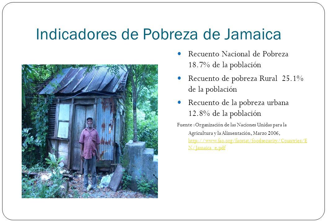 Indicadores de Pobreza de Jamaica Recuento Nacional de Pobreza 18.7% de la población Recuento de pobreza Rural 25.1% de la población Recuento de la po