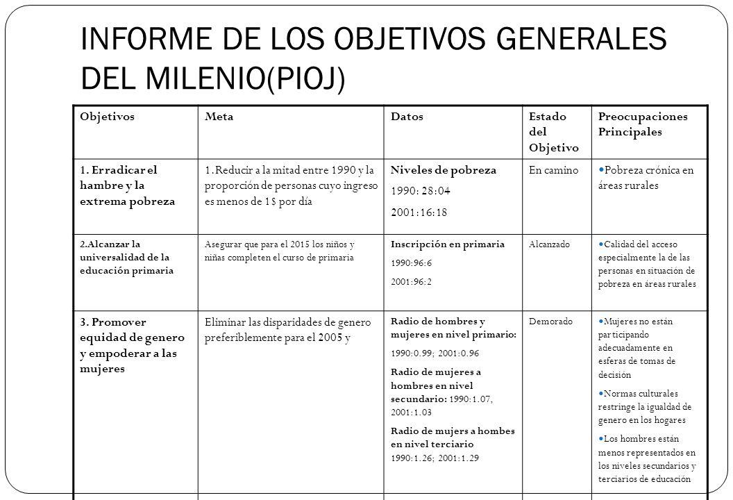 INFORME DE LOS OBJETIVOS GENERALES DEL MILENIO(PIOJ) ObjetivosMetaDatosEstado del Objetivo Preocupaciones Principales 1. Erradicar el hambre y la extr