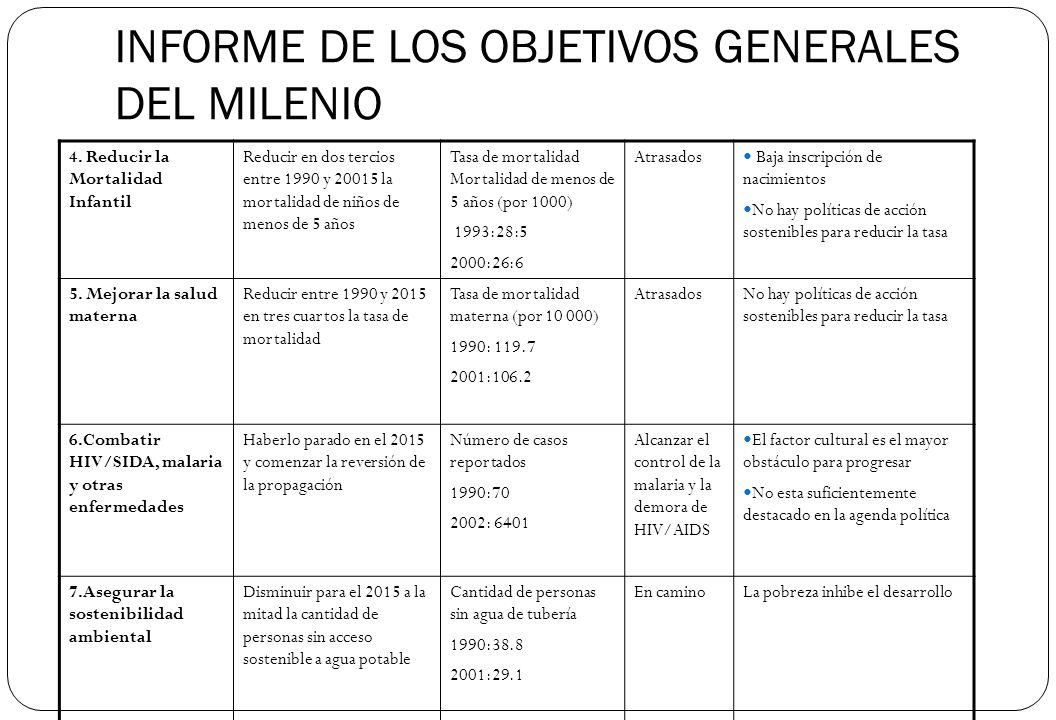 INFORME DE LOS OBJETIVOS GENERALES DEL MILENIO 4. Reducir la Mortalidad Infantil Reducir en dos tercios entre 1990 y 20015 la mortalidad de niños de m