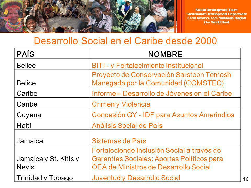Social Development Team Sustainable Development Department Latin America and Caribbean Region The World Bank 10 PAÍSNOMBRE BeliceBITI - y Fortalecimie