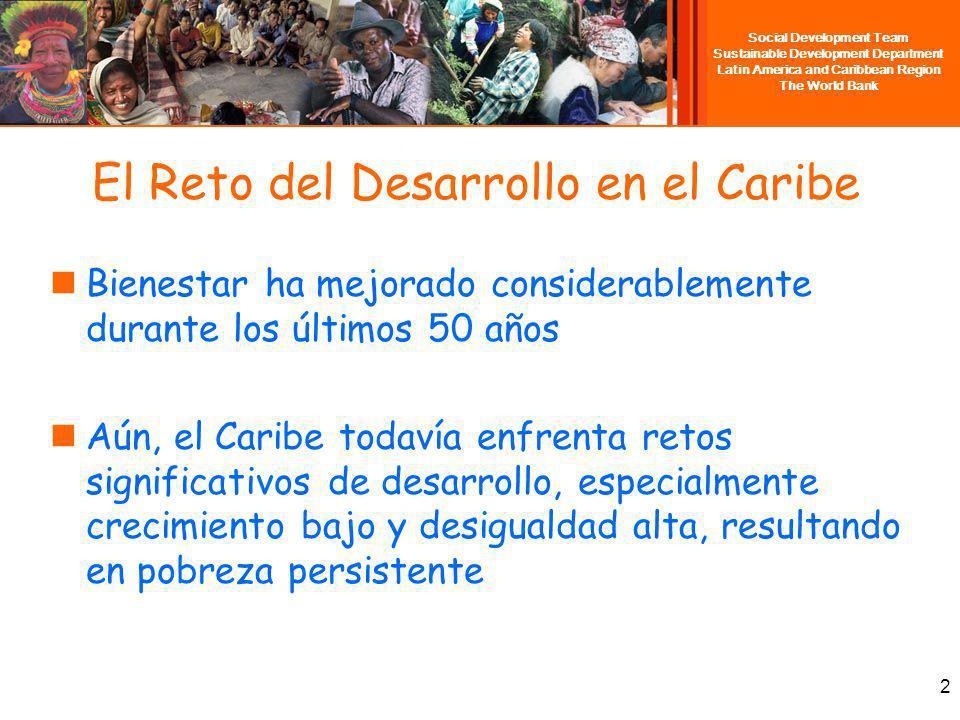 Social Development Team Sustainable Development Department Latin America and Caribbean Region The World Bank 2 El Reto del Desarrollo en el Caribe Bienestar ha mejorado considerablemente durante los últimos 50 años Aún, el Caribe todavía enfrenta retos significativos de desarrollo, especialmente crecimiento bajo y desigualdad alta, resultando en pobreza persistente