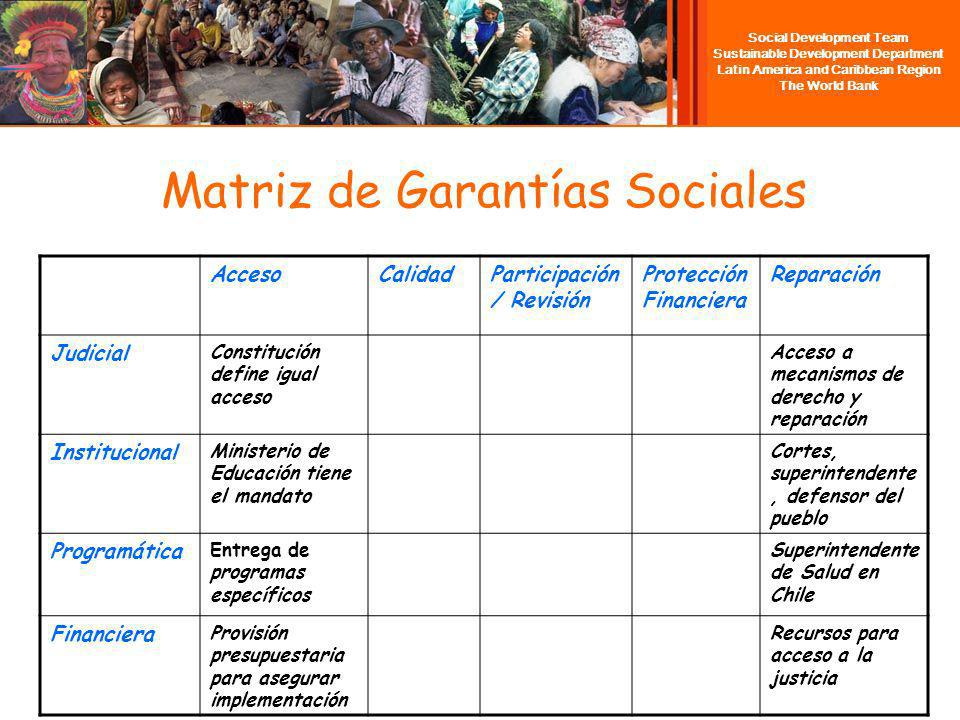 Social Development Team Sustainable Development Department Latin America and Caribbean Region The World Bank Matriz de Garantías Sociales AccesoCalida