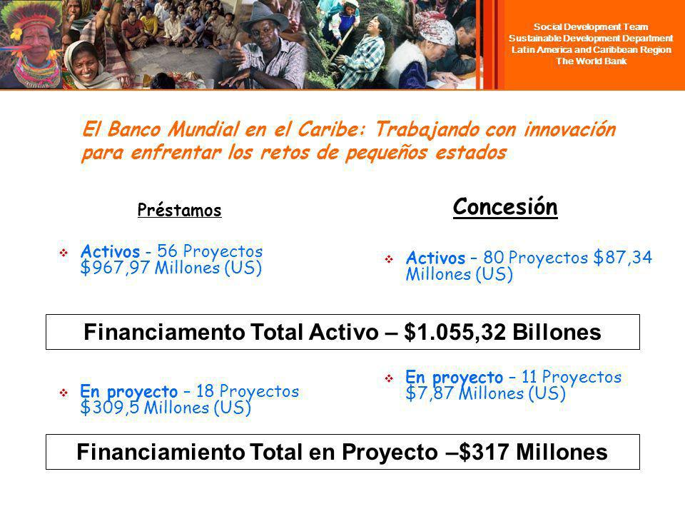 Social Development Team Sustainable Development Department Latin America and Caribbean Region The World Bank Préstamos Activos - 56 Proyectos $967,97