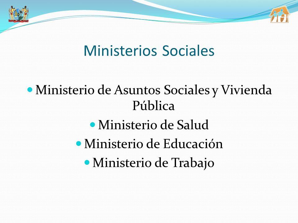 Ministerios Sociales Ministerio de Asuntos Sociales y Vivienda Pública Ministerio de Salud Ministerio de Educación Ministerio de Trabajo