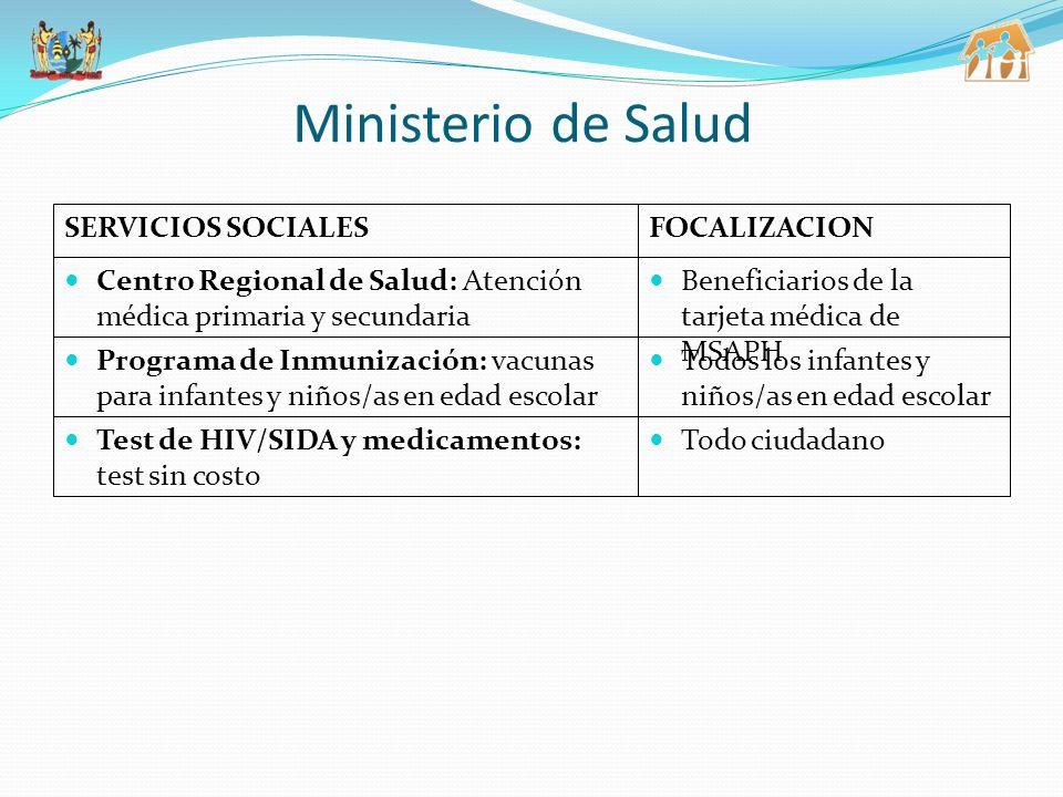 Ministerio de Salud Centro Regional de Salud: Atención médica primaria y secundaria Beneficiarios de la tarjeta médica de MSAPH Programa de Inmunización: vacunas para infantes y niños/as en edad escolar Todos los infantes y niños/as en edad escolar SERVICIOS SOCIALESFOCALIZACION Test de HIV/SIDA y medicamentos: test sin costo Todo ciudadano