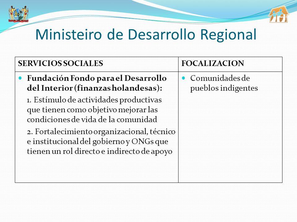 Ministeiro de Desarrollo Regional Fundación Fondo para el Desarrollo del Interior (finanzas holandesas): 1.