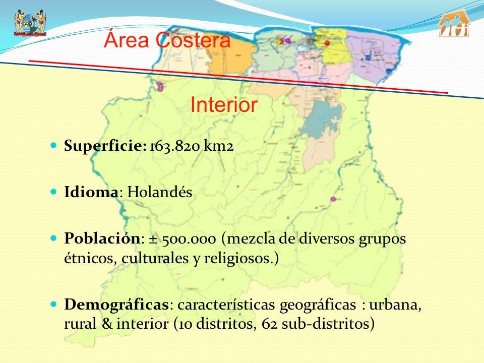Área Costera Interior Superficie: 163.820 km2 Idioma: Holandés Población: ± 500.000 (mezcla de diversos grupos étnicos, culturales y religiosos.) Demográficas: características geográficas : urbana, rural & interior (10 distritos, 62 sub-distritos)