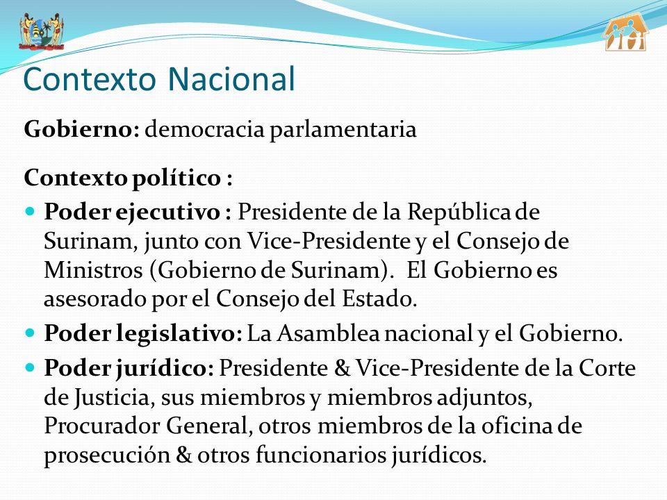 Contexto Nacional Gobierno: democracia parlamentaria Contexto político : Poder ejecutivo : Presidente de la República de Surinam, junto con Vice-Presidente y el Consejo de Ministros (Gobierno de Surinam).