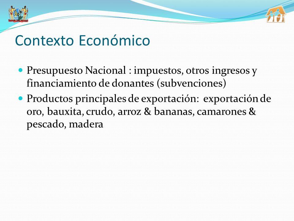 Contexto Económico Presupuesto Nacional : impuestos, otros ingresos y financiamiento de donantes (subvenciones) Productos principales de exportación: exportación de oro, bauxita, crudo, arroz & bananas, camarones & pescado, madera