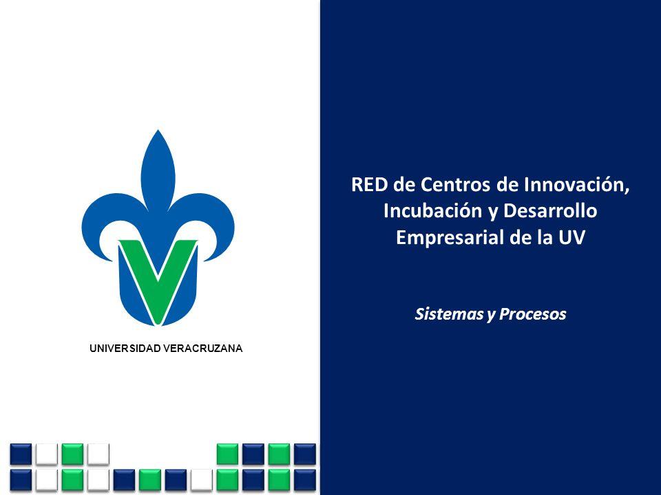 UNIVERSIDAD VERACRUZANA RED de Centros de Innovación, Incubación y Desarrollo Empresarial de la UV Sistemas y Procesos RED de Centros de Innovación, I