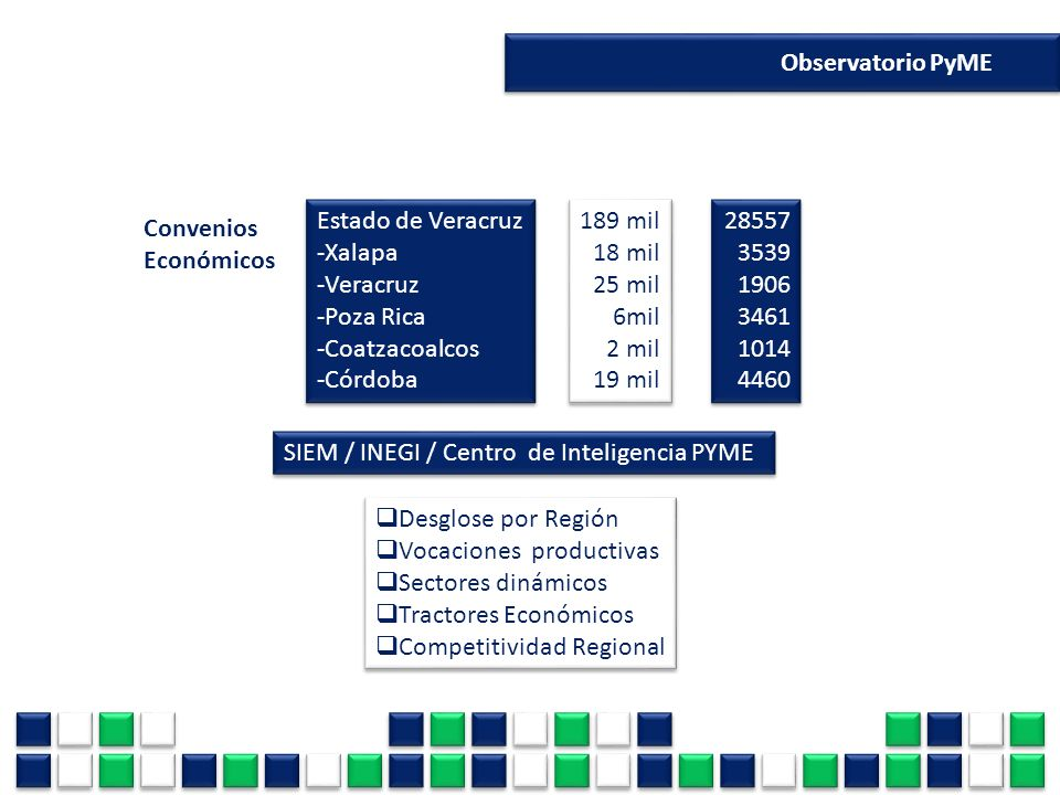 Convenios Económicos Estado de Veracruz -Xalapa -Veracruz -Poza Rica -Coatzacoalcos -Córdoba Estado de Veracruz -Xalapa -Veracruz -Poza Rica -Coatzaco