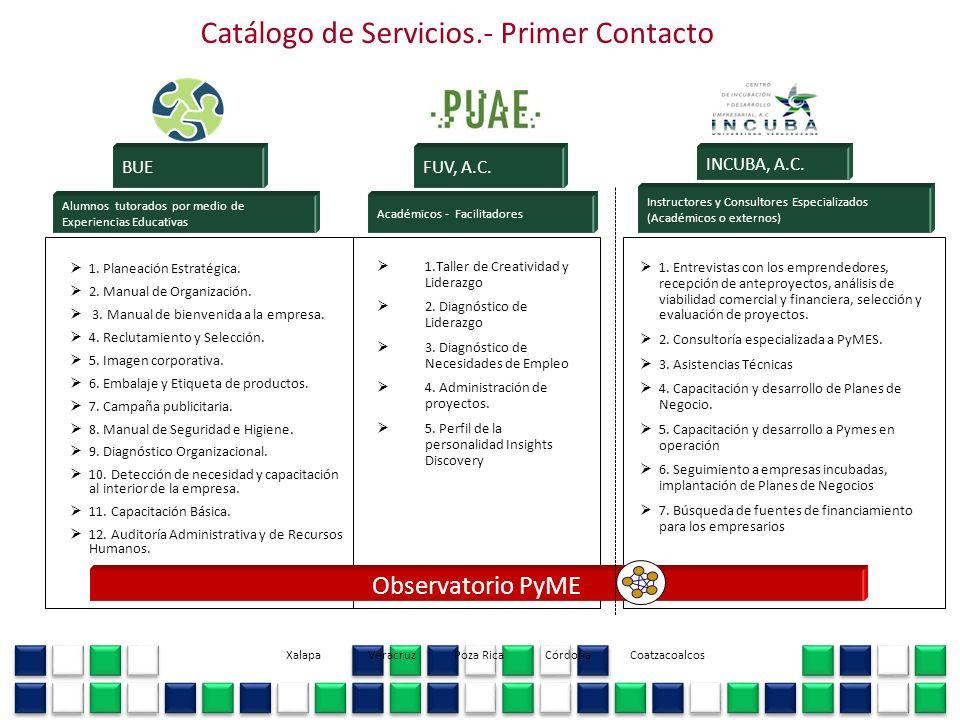 BUE Catálogo de Servicios.- Primer Contacto 1. Planeación Estratégica. 2. Manual de Organización. 3. Manual de bienvenida a la empresa. 4. Reclutamien