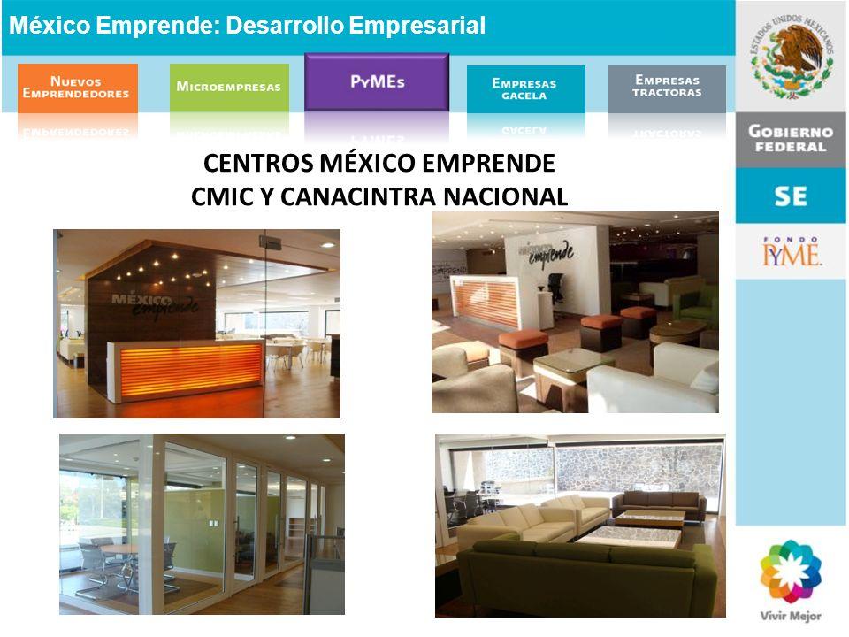 CENTROS MÉXICO EMPRENDE CMIC Y CANACINTRA NACIONAL México Emprende: Desarrollo Empresarial