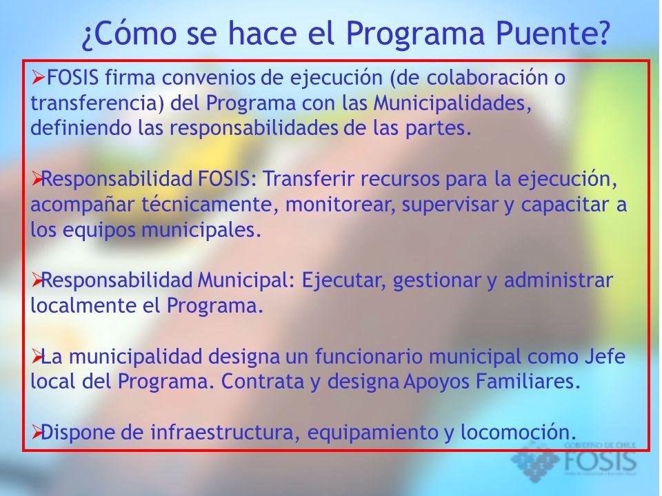 FOSIS firma convenios de ejecución (de colaboración o transferencia) del Programa con las Municipalidades, definiendo las responsabilidades de las par