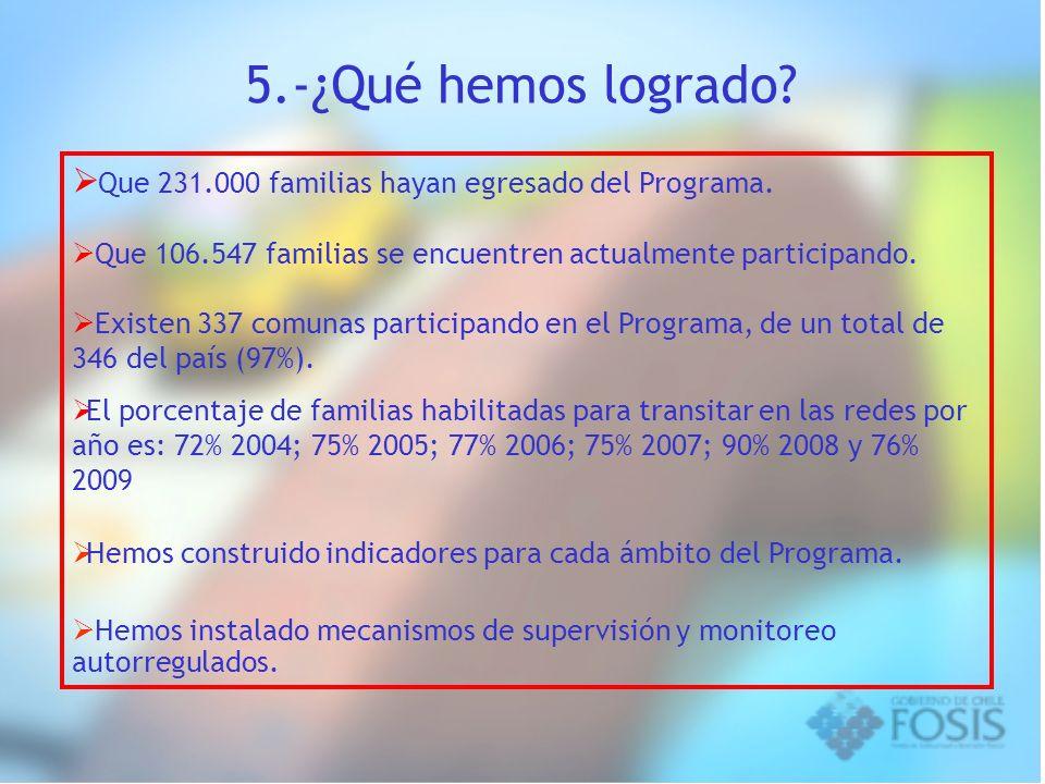 5.-¿Qué hemos logrado? Que 231.000 familias hayan egresado del Programa. Que 106.547 familias se encuentren actualmente participando. Existen 337 comu