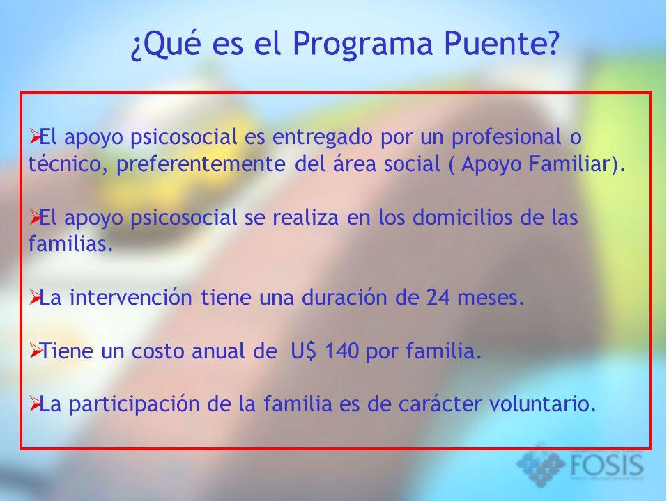 ¿Qué es el Programa Puente? El apoyo psicosocial es entregado por un profesional o técnico, preferentemente del área social ( Apoyo Familiar). El apoy