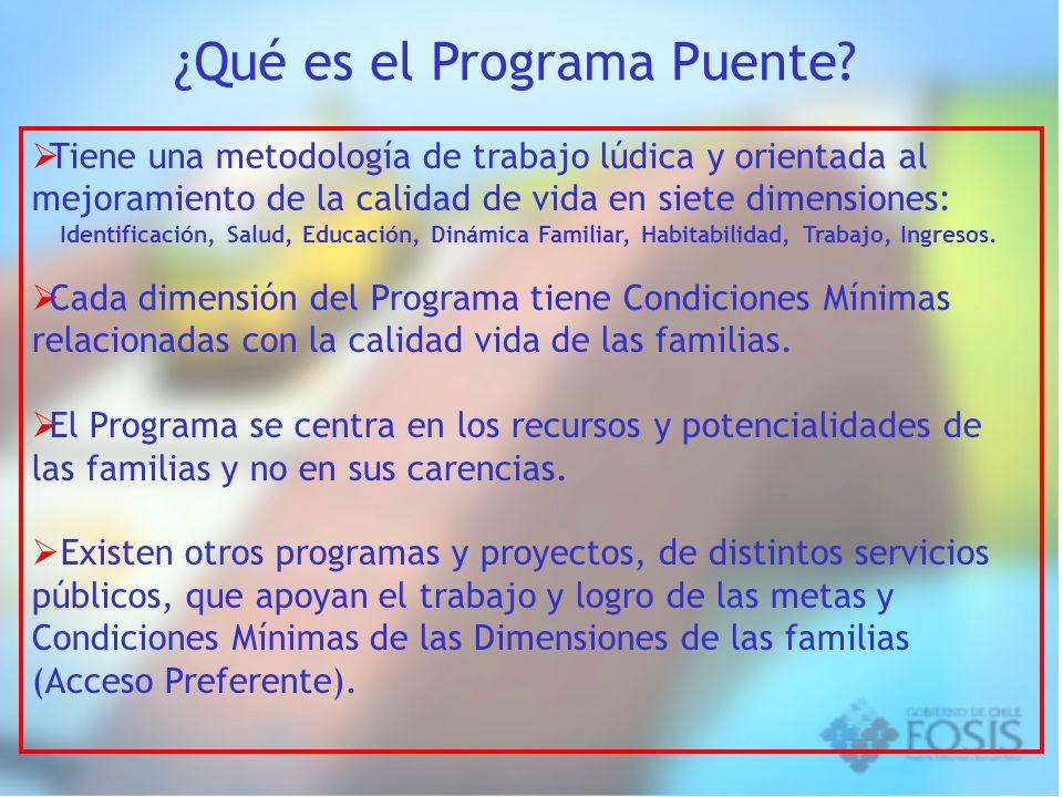 Tiene una metodología de trabajo lúdica y orientada al mejoramiento de la calidad de vida en siete dimensiones: Identificación, Salud, Educación, Diná