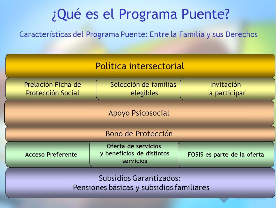 Características del Programa Puente: Entre la Familia y sus Derechos Política intersectorial Prelación Ficha de Protección Social Acceso Preferente Ap