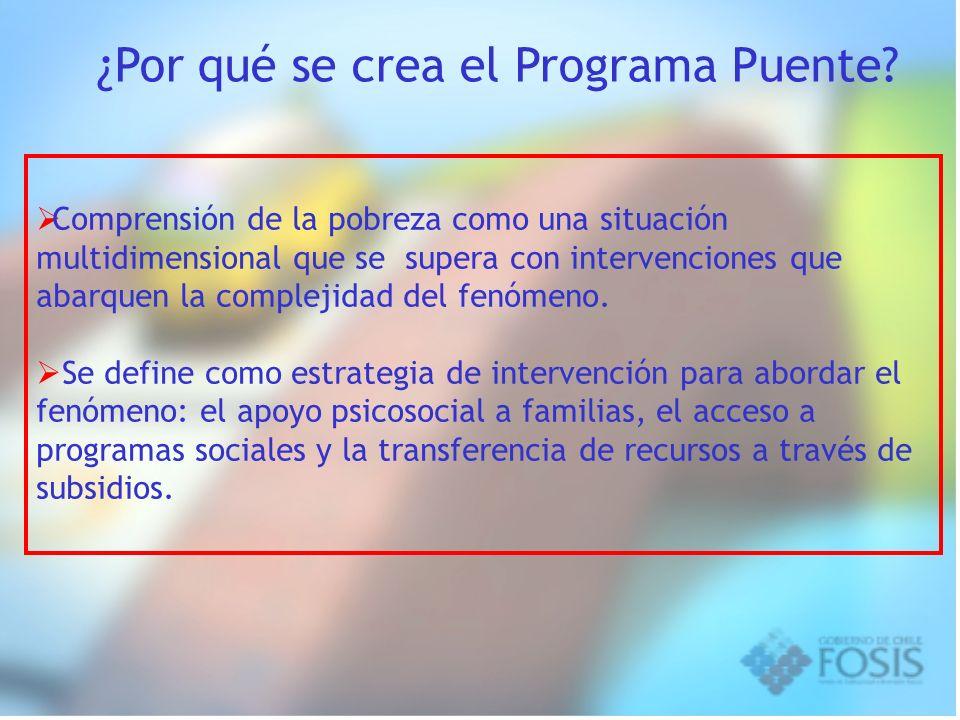 ¿Por qué se crea el Programa Puente? Comprensión de la pobreza como una situación multidimensional que se supera con intervenciones que abarquen la co