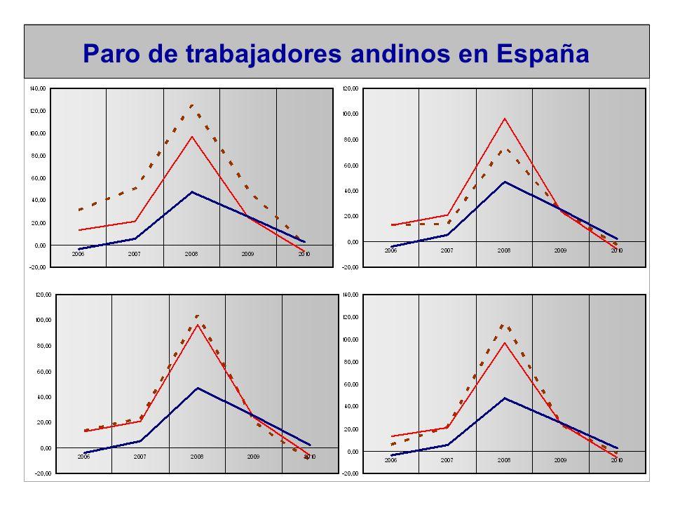 Paro de trabajadores andinos en España