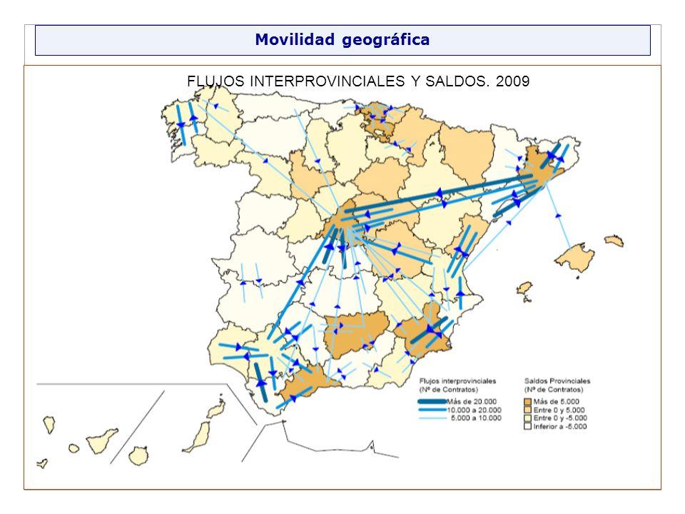 FLUJOS INTERPROVINCIALES Y SALDOS. 2009 Movilidad geográfica