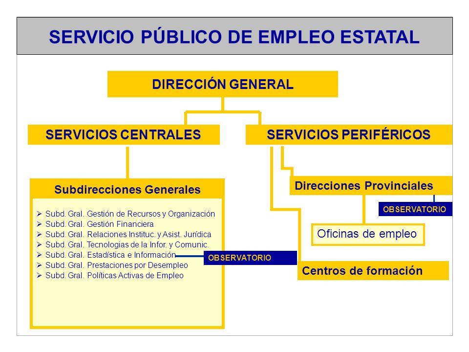Oficinas de empleo DIRECCIÓN GENERAL Subdirecciones Generales Subd.