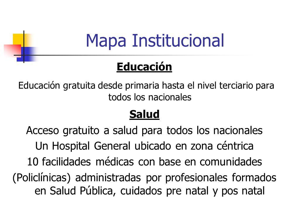 Mapa Institucional Educación Educación gratuita desde primaria hasta el nivel terciario para todos los nacionales Salud Acceso gratuito a salud para t
